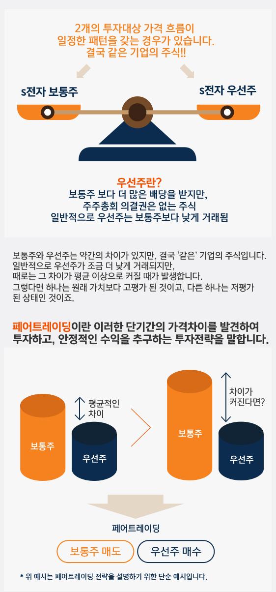 페어트레이딩이란 단기간의 가격차이를 발견하여 투자하고, 안정적인 수익을 추구하는 투자전략을 말합니다.